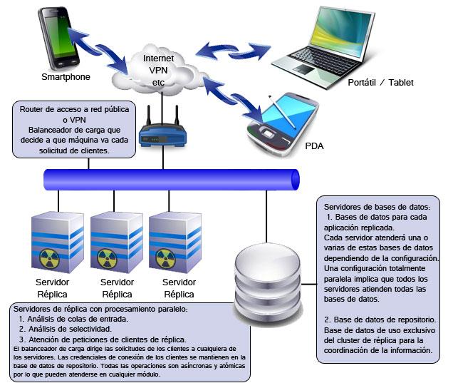 servidores_esp.jpg